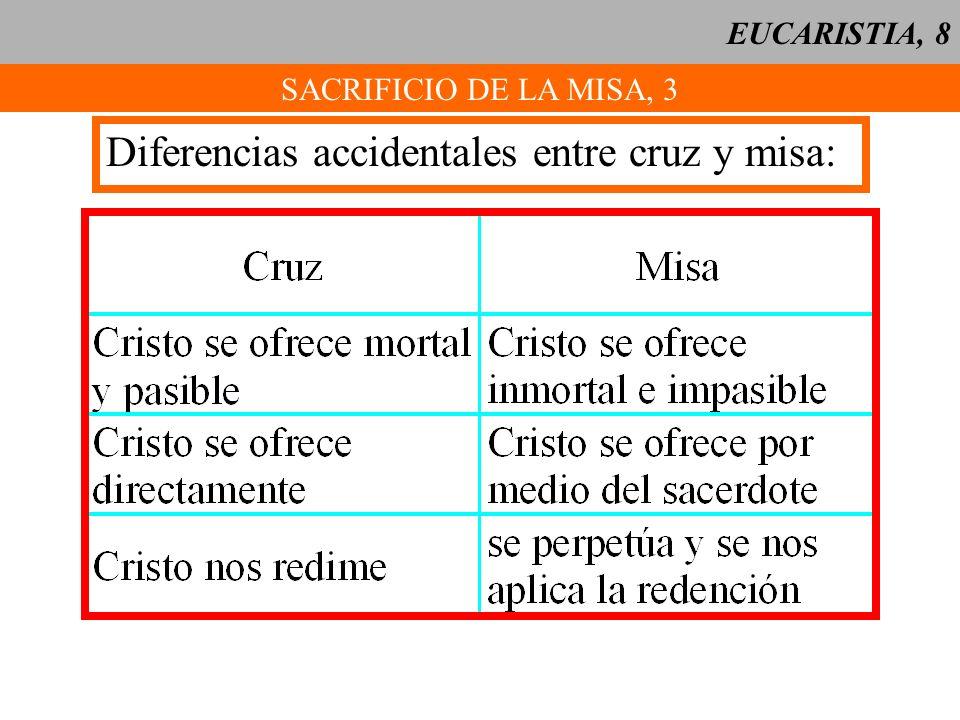 EUCARISTIA, 9 SACRIFICIO DE LA MISA, 4 Su esencia consiste en la separación sacramental entre el cuerpo y la san- gre del Señor por la doble consagración del pan y del vino, con el consiguiente significado de su muerte, aunque en la realidad, bajo ambas especies está Cristo entero.