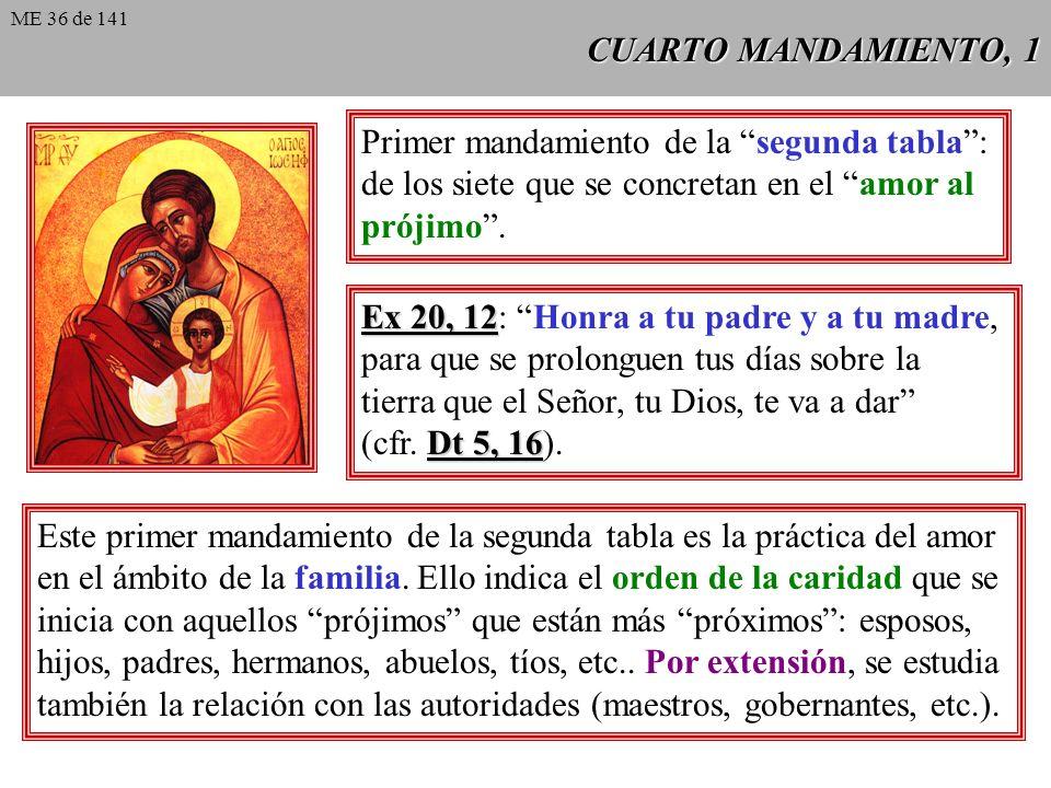 CUARTO MANDAMIENTO, 1 Primer mandamiento de la segunda tabla: de los siete que se concretan en el amor al prójimo.