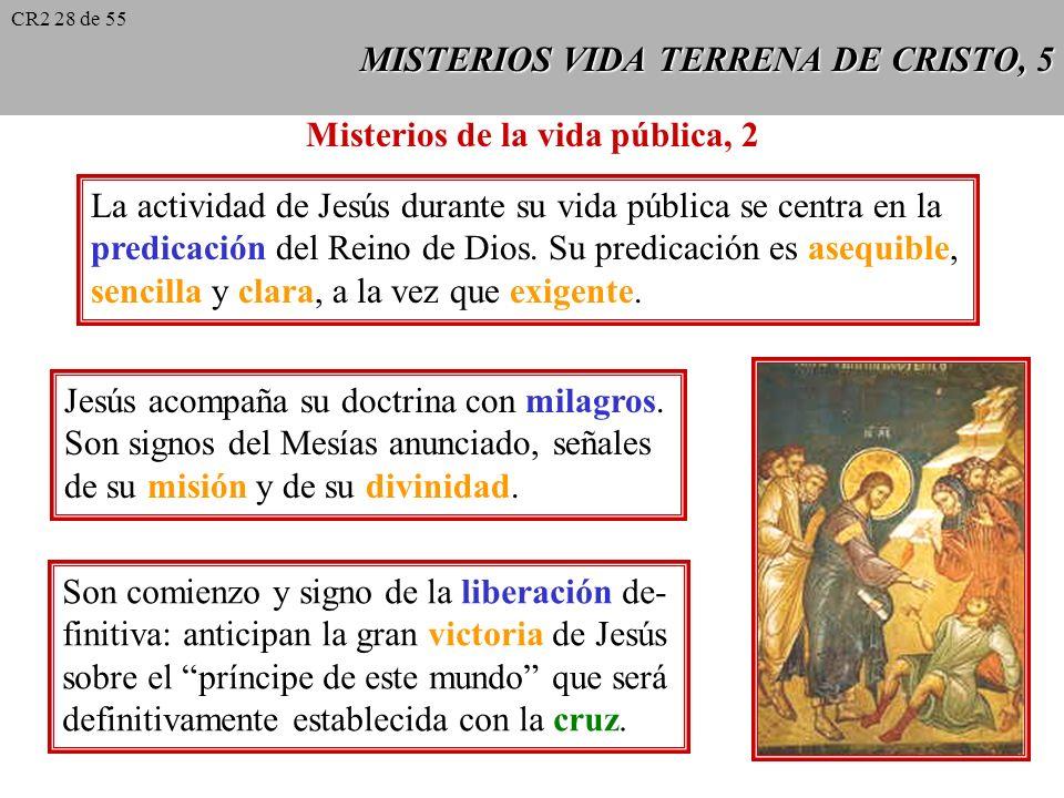 MISTERIOS VIDA TERRENA DE CRISTO, 4 Misterios de la vida pública, 1 En su bautismo Jesús es manifestado como Hijo de Dios y Mesías, y a partir de entonces comienza su ministerio público.
