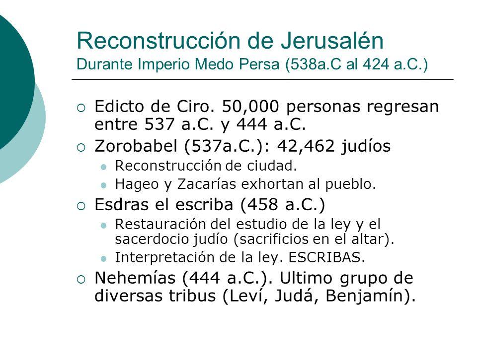 Reconstrucción de Jerusalén Durante Imperio Medo Persa (538a.C al 424 a.C.) Edicto de Ciro. 50,000 personas regresan entre 537 a.C. y 444 a.C. Zorobab