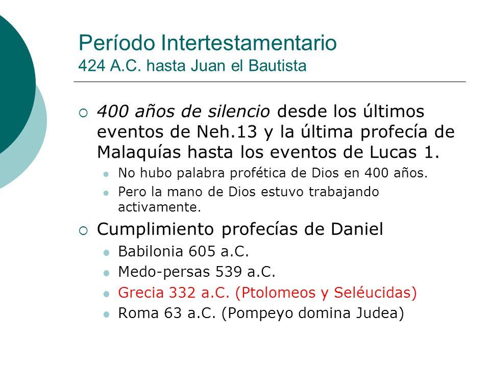 Período Intertestamentario 424 A.C. hasta Juan el Bautista 400 años de silencio desde los últimos eventos de Neh.13 y la última profecía de Malaquías