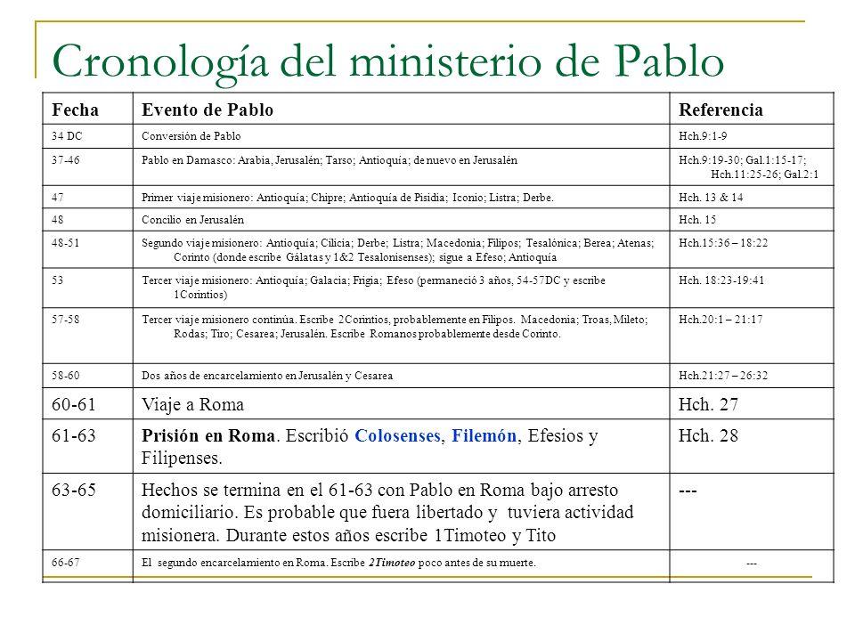 Cronología del ministerio de Pablo FechaEvento de PabloReferencia 34 DCConversión de PabloHch.9:1-9 37-46Pablo en Damasco: Arabia, Jerusalén; Tarso; A