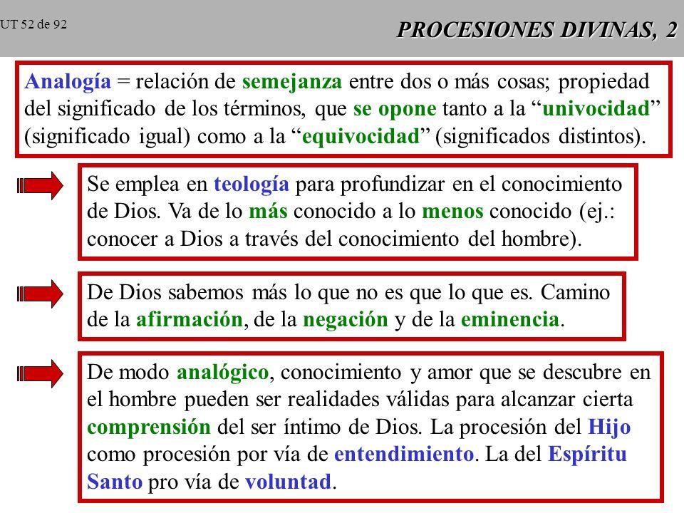 PROCESIONES DIVINAS, 2 Analogía = relación de semejanza entre dos o más cosas; propiedad del significado de los términos, que se opone tanto a la univocidad (significado igual) como a la equivocidad (significados distintos).
