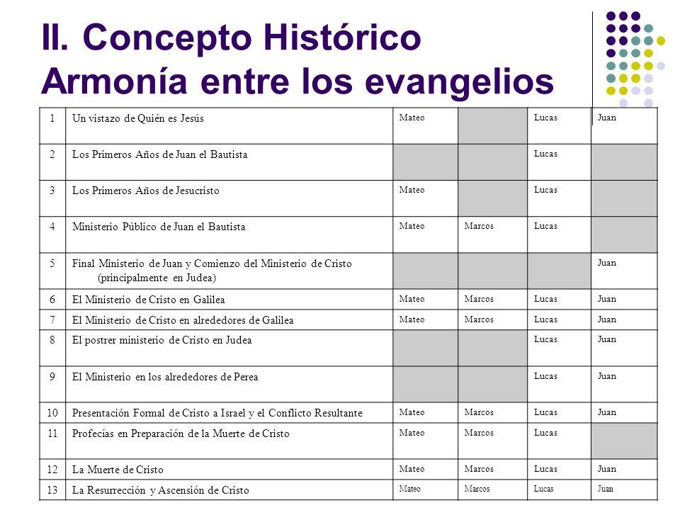 II. Concepto Histórico Armonía entre los evangelios 1Un vistazo de Quién es Jesús MateoLucasJuan 2Los Primeros Años de Juan el Bautista Lucas 3Los Pri
