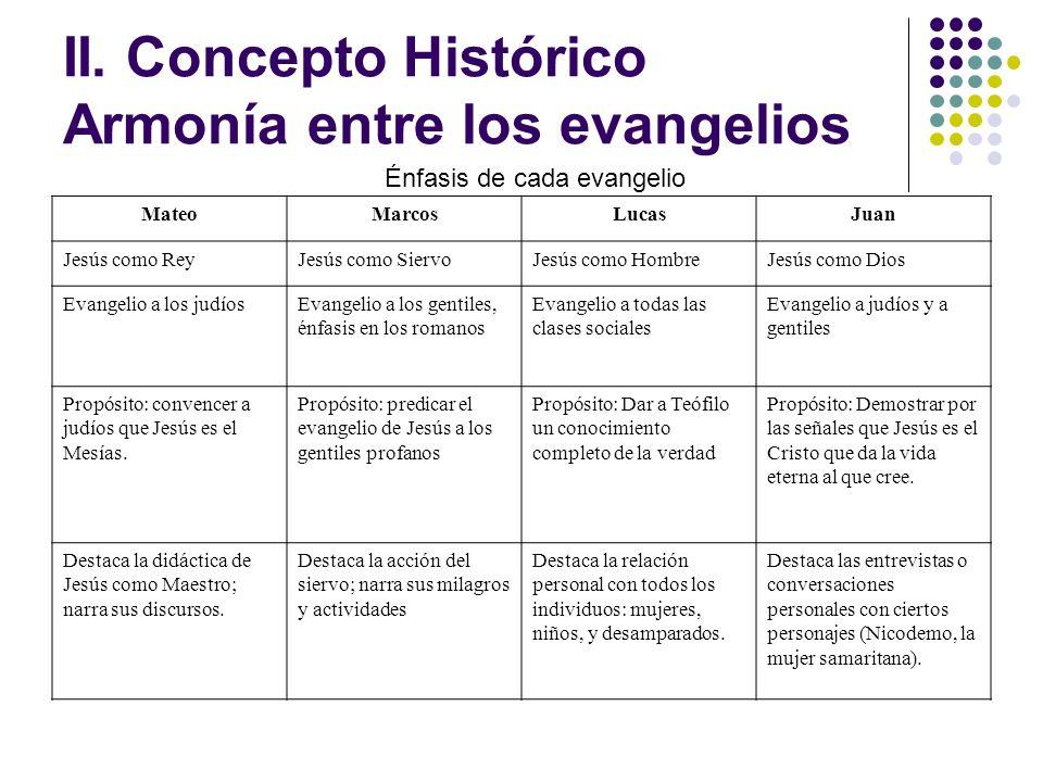 II. Concepto Histórico Armonía entre los evangelios MateoMarcosLucasJuan Jesús como ReyJesús como SiervoJesús como HombreJesús como Dios Evangelio a l