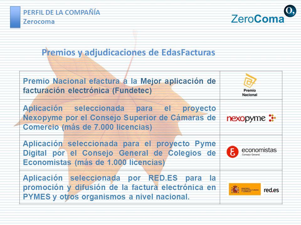 PERFIL DE LA COMPAÑÍA Zerocoma Colaboradores