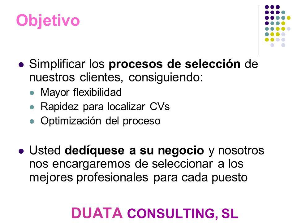 DUATA CONSULTING, SL Objetivo Simplificar los procesos de selección de nuestros clientes, consiguiendo: Mayor flexibilidad Rapidez para localizar CVs Optimización del proceso Usted dedíquese a su negocio y nosotros nos encargaremos de seleccionar a los mejores profesionales para cada puesto