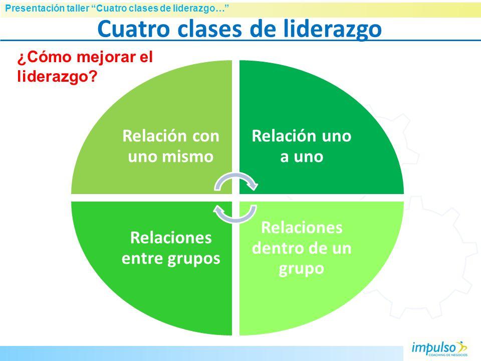 Presentación taller Cuatro clases de liderazgo… Jefes vs. líderes Jefes Logran que las cosas funcionen bien. Hacen que las otras personas hagan. La re