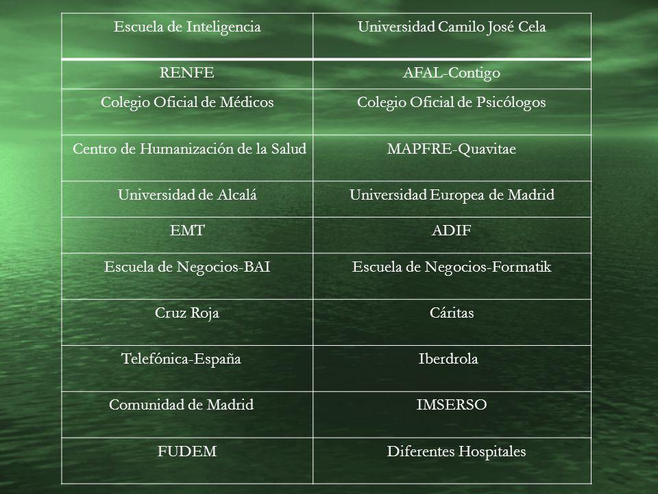 Escuela de InteligenciaUniversidad Camilo José Cela RENFEAFAL-Contigo Colegio Oficial de MédicosColegio Oficial de Psicólogos Centro de Humanización d