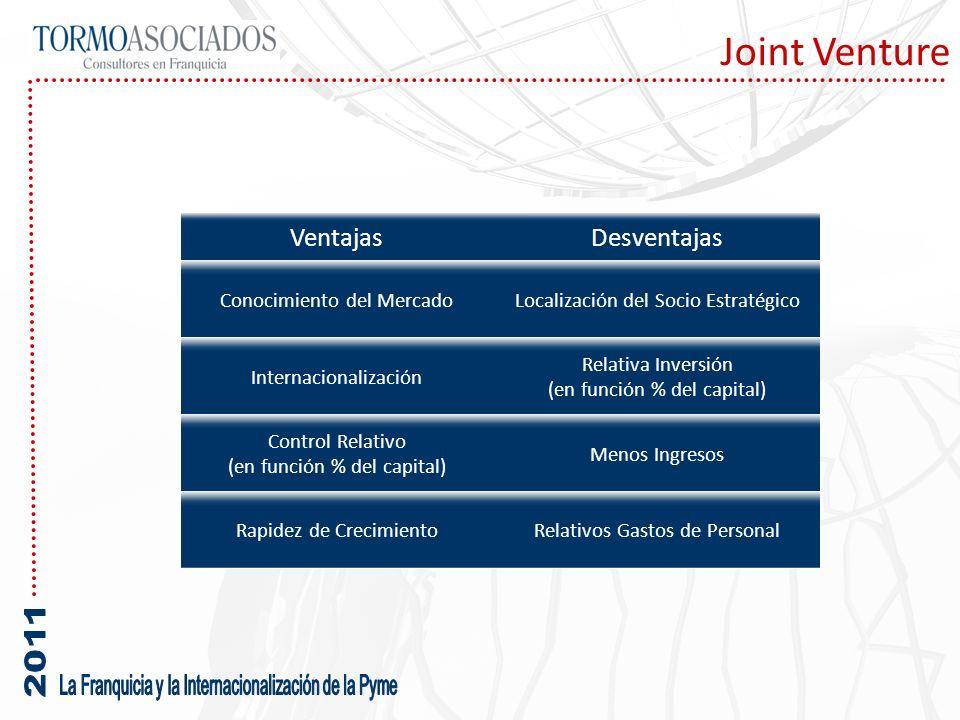 VentajasDesventajas Conocimiento del MercadoLocalización del Socio Estratégico Internacionalización Relativa Inversión (en función % del capital) Control Relativo (en función % del capital) Menos Ingresos Rapidez de CrecimientoRelativos Gastos de Personal Joint Venture