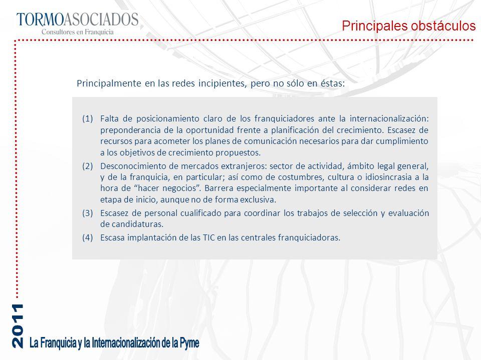 (1)Falta de posicionamiento claro de los franquiciadores ante la internacionalización: preponderancia de la oportunidad frente a planificación del cre