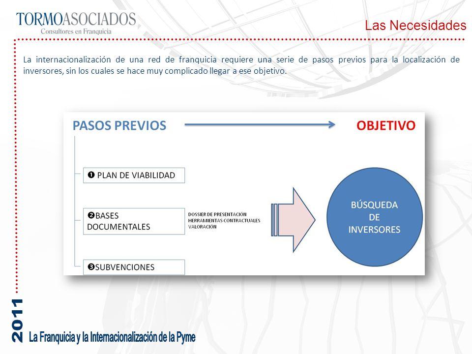 La internacionalización de una red de franquicia requiere una serie de pasos previos para la localización de inversores, sin los cuales se hace muy complicado llegar a ese objetivo.
