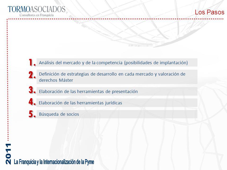 Análisis del mercado y de la competencia (posibilidades de implantación) Definición de estrategias de desarrollo en cada mercado y valoración de derechos Máster Búsqueda de socios Los Pasos Elaboración de las herramientas de presentación Elaboración de las herramientas jurídicas 2.