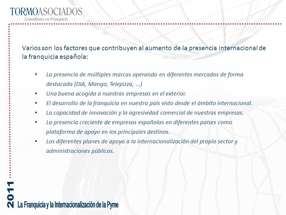 Varios son los factores que contribuyen al aumento de la presencia internacional de la franquicia española: La presencia de múltiples marcas operando