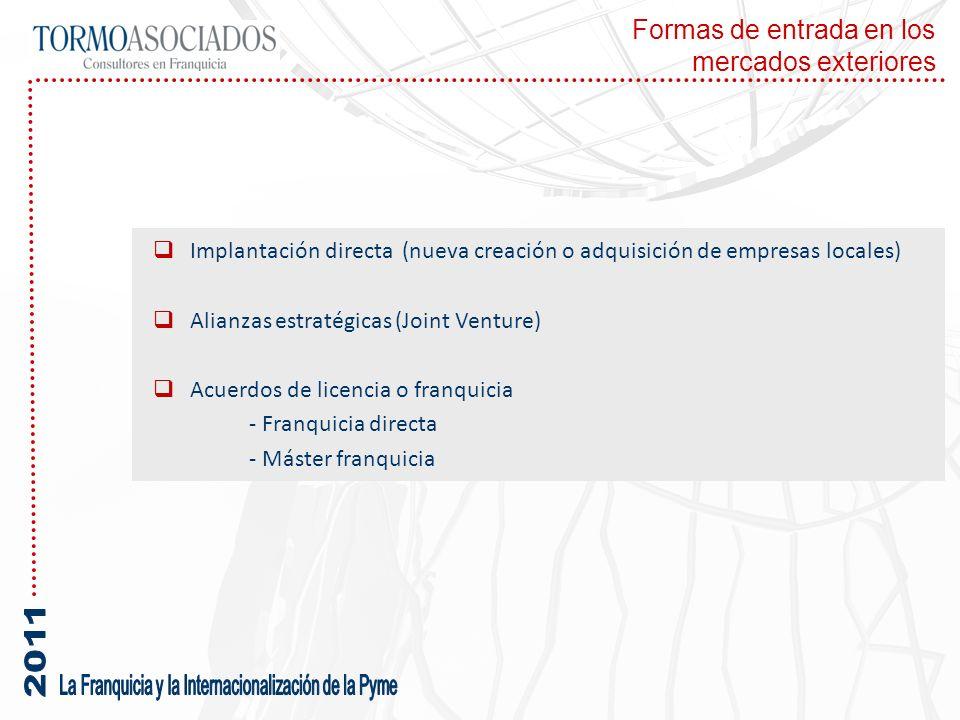 Formas de entrada en los mercados exteriores Implantación directa (nueva creación o adquisición de empresas locales) Alianzas estratégicas (Joint Venture) Acuerdos de licencia o franquicia - Franquicia directa - Máster franquicia
