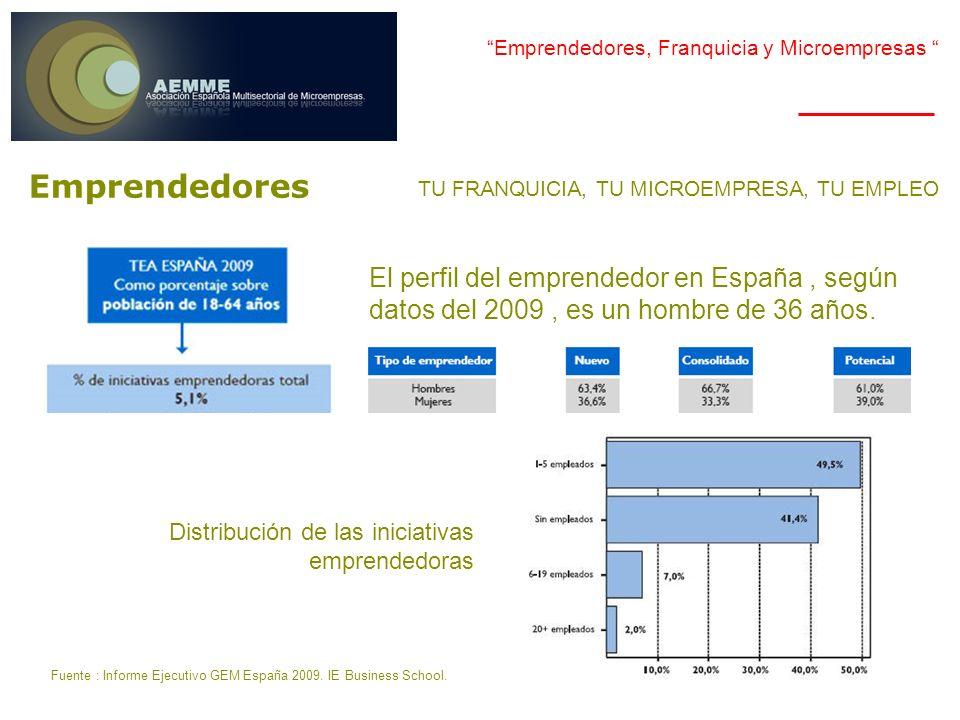Emprendedores, Franquicia y Microempresas El Camino de los Emprendedores