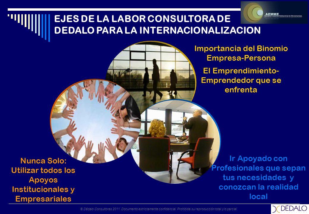 © Dédalo Consultores 2011. Documento estrictamente confidencial. Prohibida su reproducción total y/o parcial. Importancia del Binomio Empresa-Persona