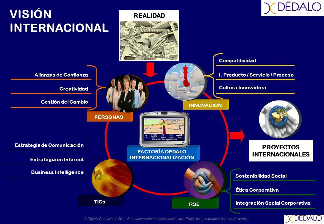 © Dédalo Consultores 2011. Documento estrictamente confidencial. Prohibida su reproducción total y/o parcial. REALIDAD PROYECTOS INTERNACIONALES PERSO