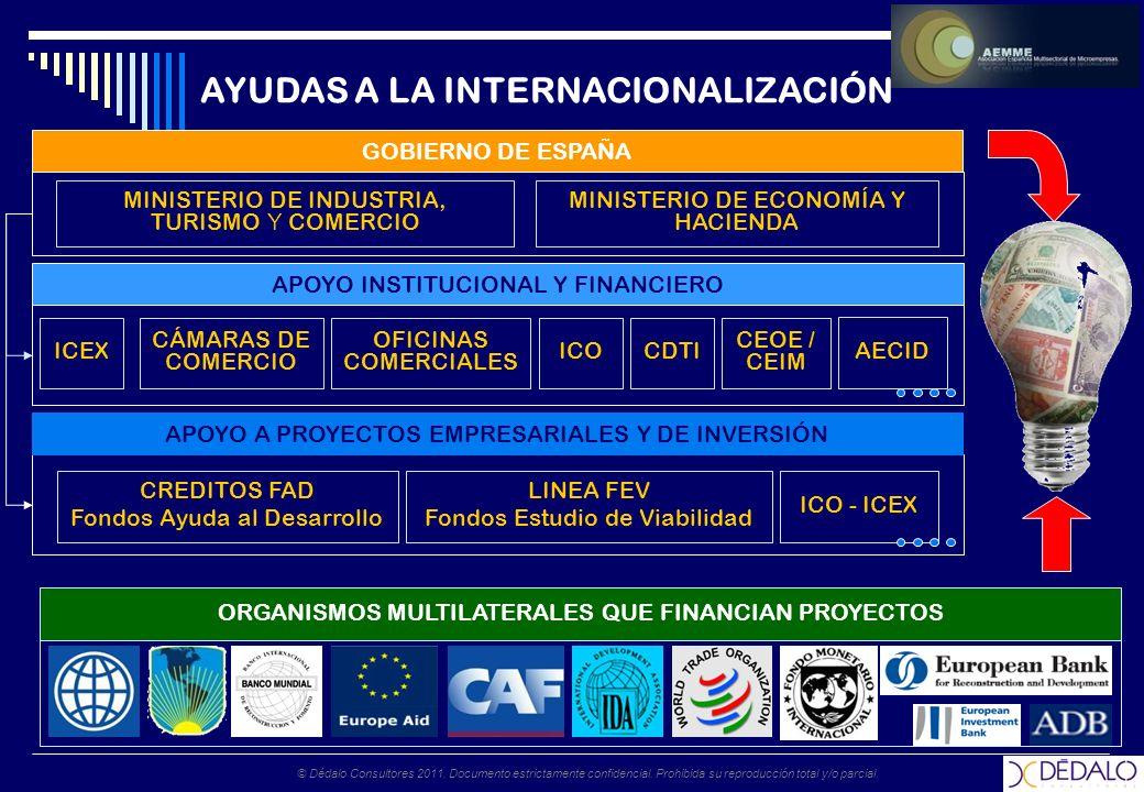 © Dédalo Consultores 2011. Documento estrictamente confidencial. Prohibida su reproducción total y/o parcial. OFICINAS COMERCIALES MINISTERIO DE INDUS