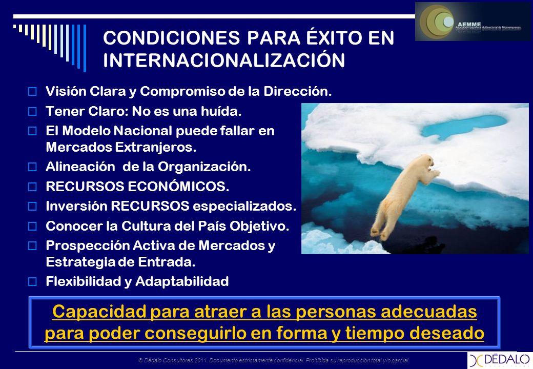 © Dédalo Consultores 2011. Documento estrictamente confidencial. Prohibida su reproducción total y/o parcial. Capacidad para atraer a las personas ade
