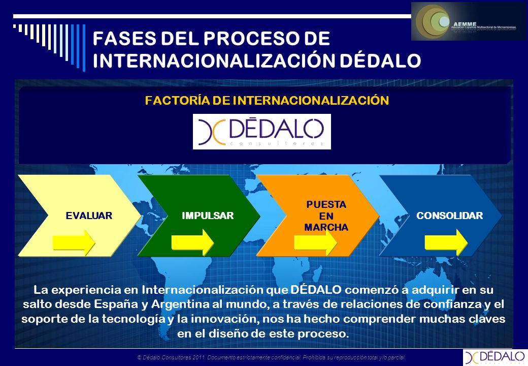 © Dédalo Consultores 2011. Documento estrictamente confidencial. Prohibida su reproducción total y/o parcial. FASES DEL PROCESO DE INTERNACIONALIZACIÓ