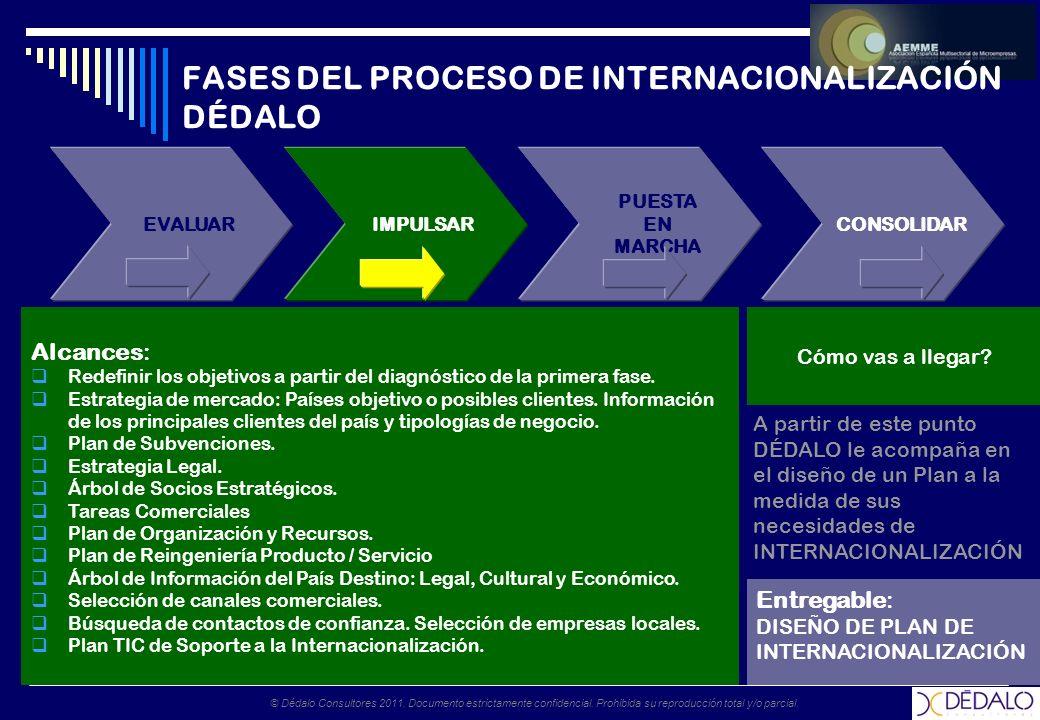© Dédalo Consultores 2011. Documento estrictamente confidencial. Prohibida su reproducción total y/o parcial. EVALUARIMPULSAR PUESTA EN MARCHA CONSOLI