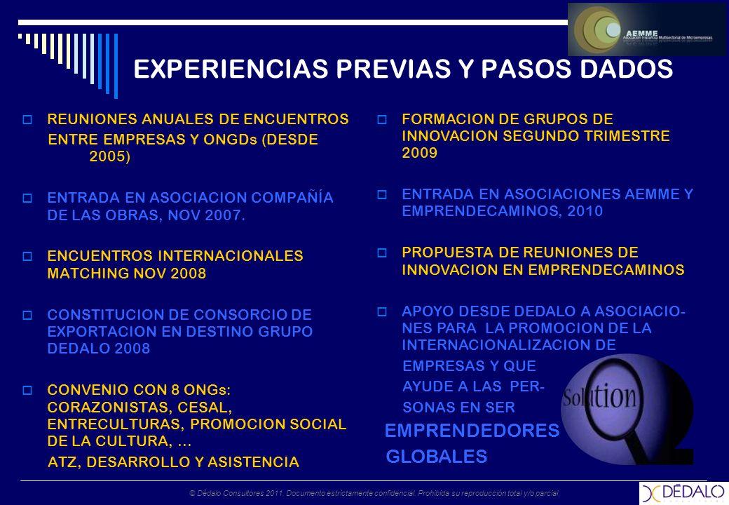 © Dédalo Consultores 2011. Documento estrictamente confidencial. Prohibida su reproducción total y/o parcial. EXPERIENCIAS PREVIAS Y PASOS DADOS REUNI