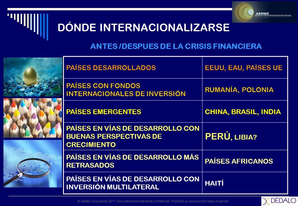 © Dédalo Consultores 2011. Documento estrictamente confidencial. Prohibida su reproducción total y/o parcial. DÓNDE INTERNACIONALIZARSE ANTES /DESPUES