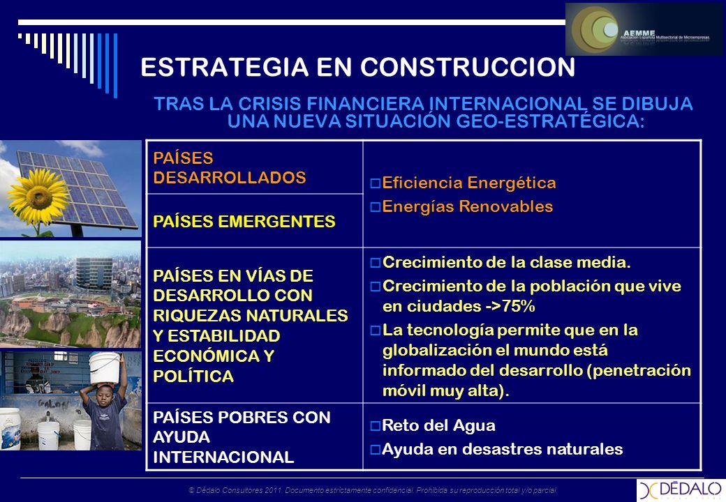 © Dédalo Consultores 2011. Documento estrictamente confidencial. Prohibida su reproducción total y/o parcial. ESTRATEGIA EN CONSTRUCCION TRAS LA CRISI