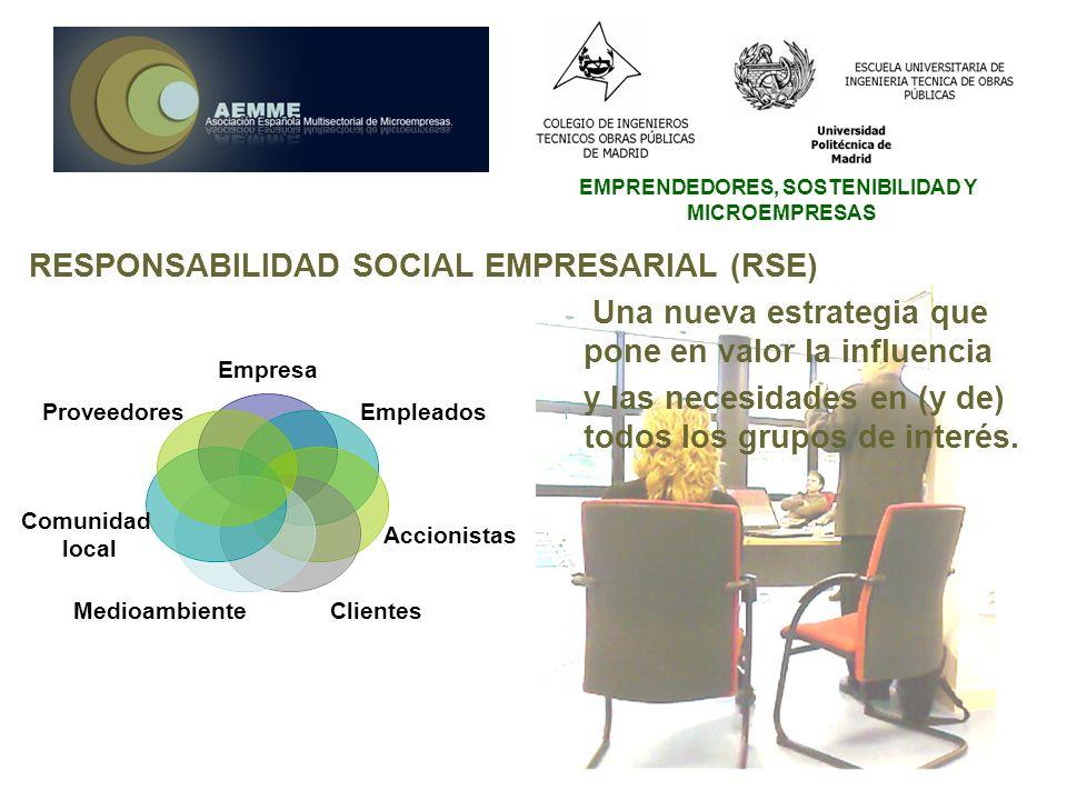 EMPRENDEDORES, SOSTENIBILIDAD Y MICROEMPRESAS RESPONSABILIDAD SOCIAL EMPRESARIAL (RSE) Una nueva estrategia que pone en valor la influencia y las nece