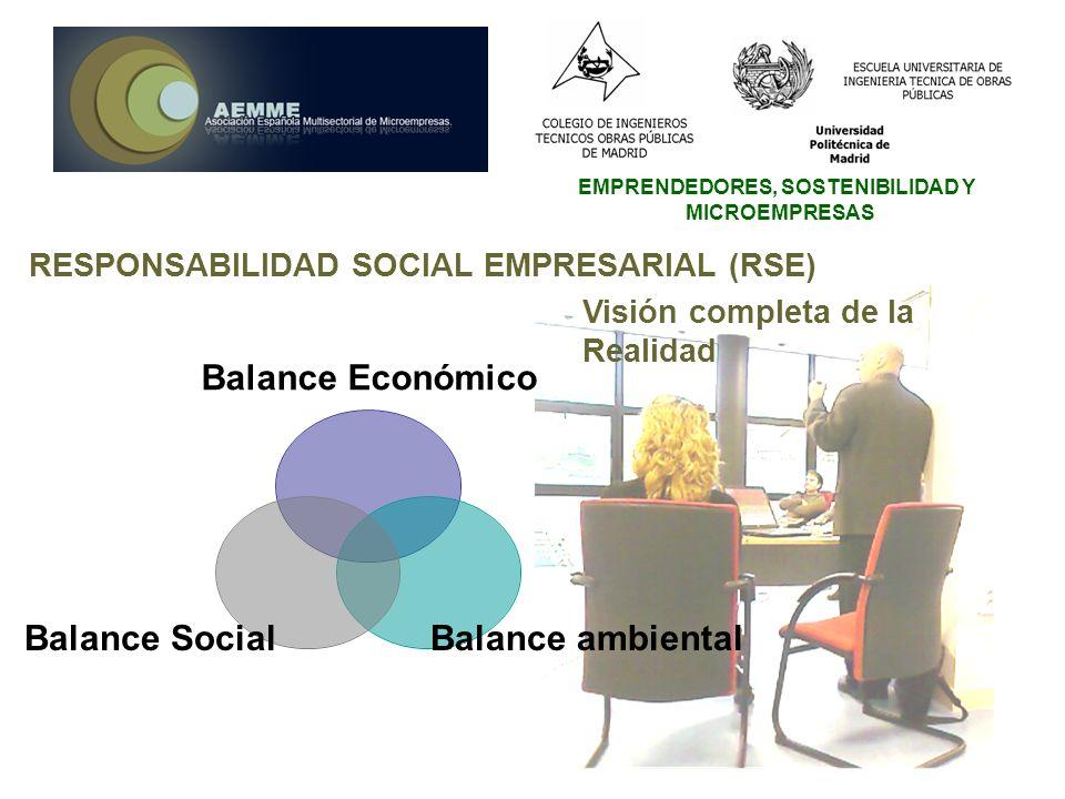 EMPRENDEDORES, SOSTENIBILIDAD Y MICROEMPRESAS RESPONSABILIDAD SOCIAL EMPRESARIAL (RSE) Visión completa de la Realidad Balance Económico Balance ambien
