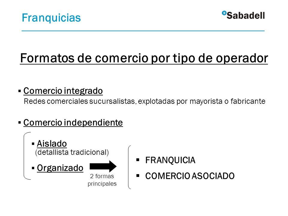 Franquicias 2 formas principales Aislado (detallista tradicional) Organizado FRANQUICIA COMERCIO ASOCIADO Comercio integrado Redes comerciales sucursa