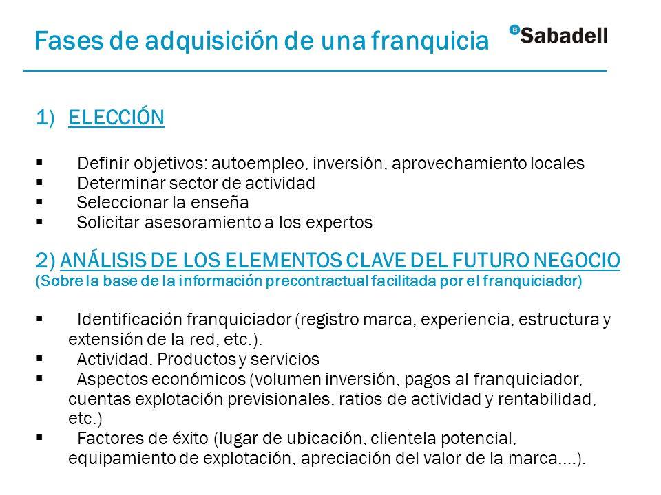 1)ELECCIÓN Definir objetivos: autoempleo, inversión, aprovechamiento locales Determinar sector de actividad Seleccionar la enseña Solicitar asesoramie