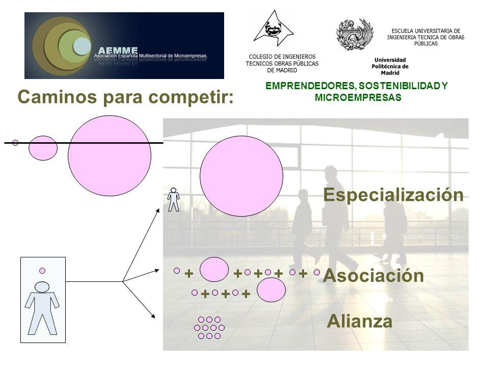 EMPRENDEDORES, SOSTENIBILIDAD Y MICROEMPRESAS Especialización +++++ +++ Asociación Alianza Caminos para competir: