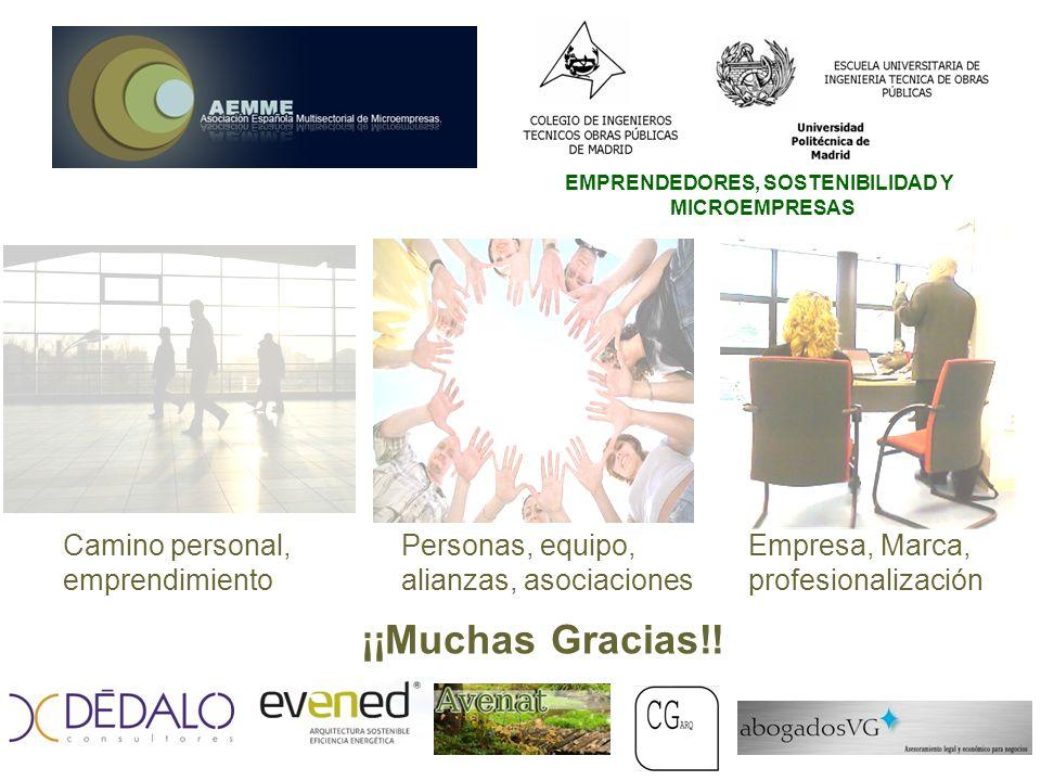 EMPRENDEDORES, SOSTENIBILIDAD Y MICROEMPRESAS ¡¡Muchas Gracias!.