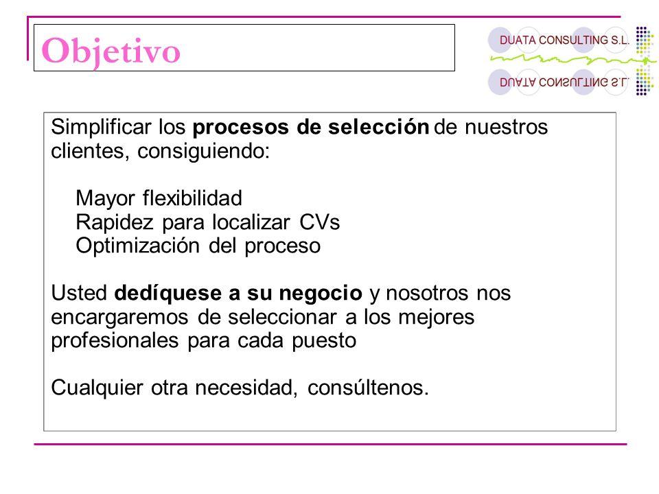 Objetivo Simplificar los procesos de selección de nuestros clientes, consiguiendo: Mayor flexibilidad Rapidez para localizar CVs Optimización del proc
