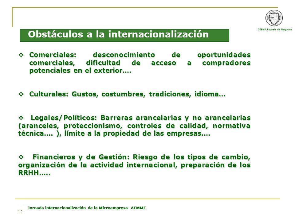 CESMA Escuela de Negocios Estructura Económica Española e Internacional Jornada internacionalización de la Microempresa- AEMME 12 Obstáculos a la internacionalización Comerciales: desconocimiento de oportunidades comerciales, dificultad de acceso a compradores potenciales en el exterior….