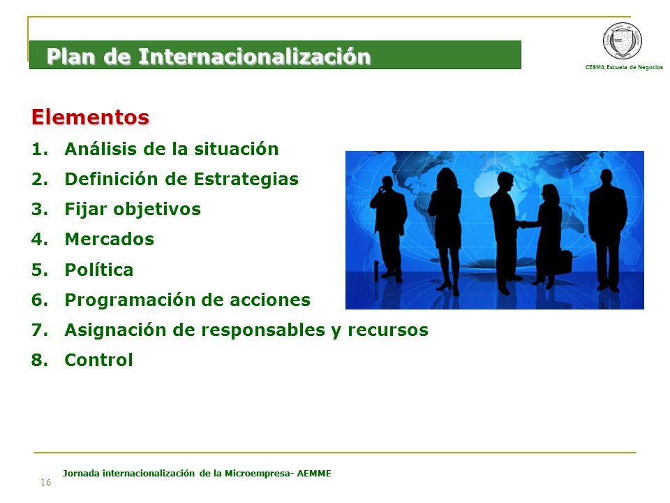 CESMA Escuela de Negocios Estructura Económica Española e Internacional Jornada internacionalización de la Microempresa- AEMME 16 Elementos 1.Análisis