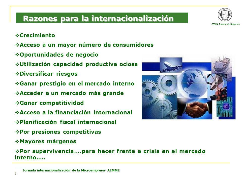 CESMA Escuela de Negocios Estructura Económica Española e Internacional Jornada internacionalización de la Microempresa- AEMME 8 Crecimiento Acceso a