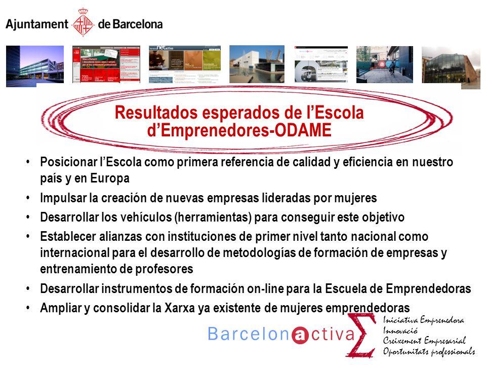 Iniciativa Emprenedora Innovació Creixement Empresarial Oportunitats professionals Posicionar lEscola como primera referencia de calidad y eficiencia