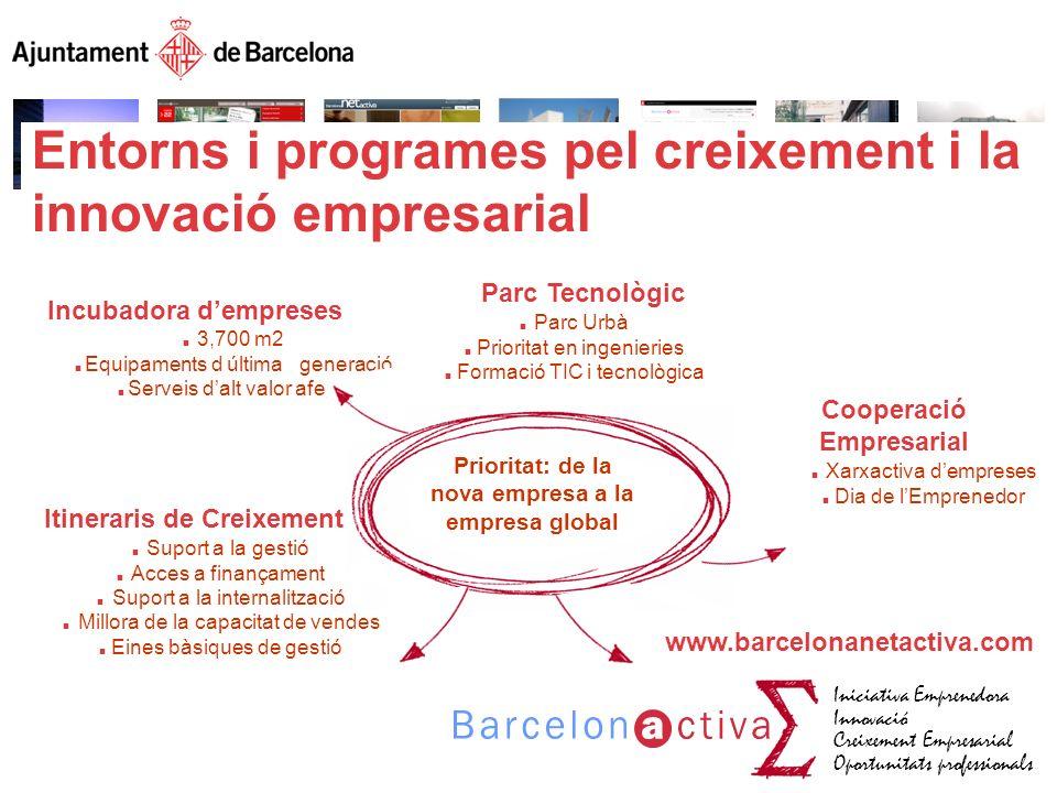 Iniciativa Emprenedora Innovació Creixement Empresarial Oportunitats professionals Entorns i programes pel creixement i la innovació empresarial Prior