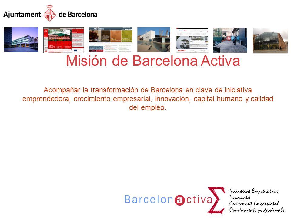 Iniciativa Emprenedora Innovació Creixement Empresarial Oportunitats professionals Misión de Barcelona Activa Acompañar la transformación de Barcelona