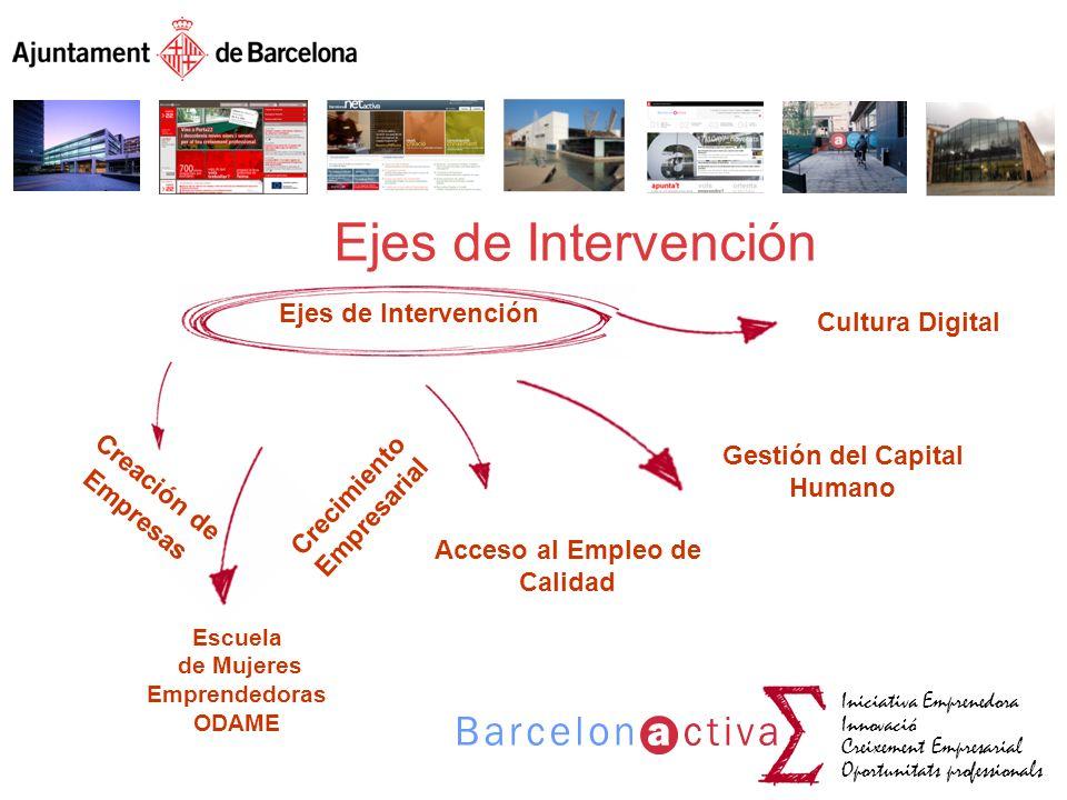 Iniciativa Emprenedora Innovació Creixement Empresarial Oportunitats professionals Ejes de Intervención Creación de Empresas Cultura Digital Acceso al