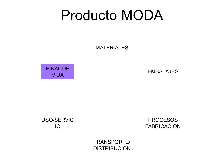 Producto MODA MATERIALES EMBALAJES PROCESOS FABRICACION TRANSPORTE/ DISTRIBUCION USO/SERVIC IO FINAL DE VIDA