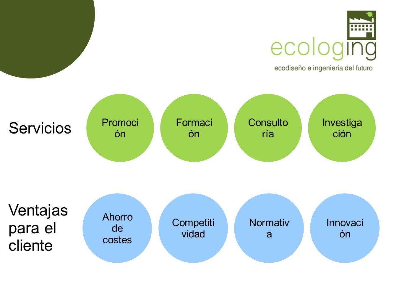 Formaci ón Promoci ón Consulto ría Investiga ción Competiti vidad Ahorro de costes Normativ a Innovaci ón Servicios Ventajas para el cliente