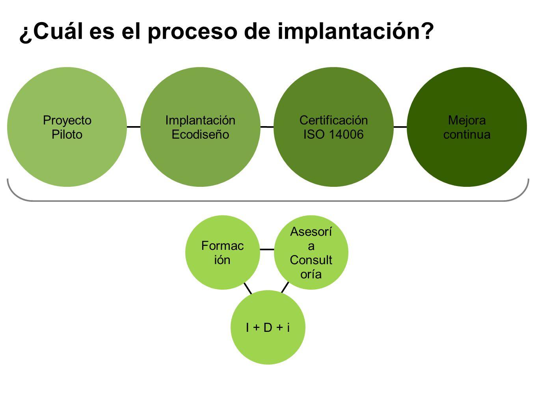 ¿Cuál es el proceso de implantación? Proyecto Piloto Implantación Ecodiseño Certificación ISO 14006 Mejora continua Formac ión Asesorí a Consult oría