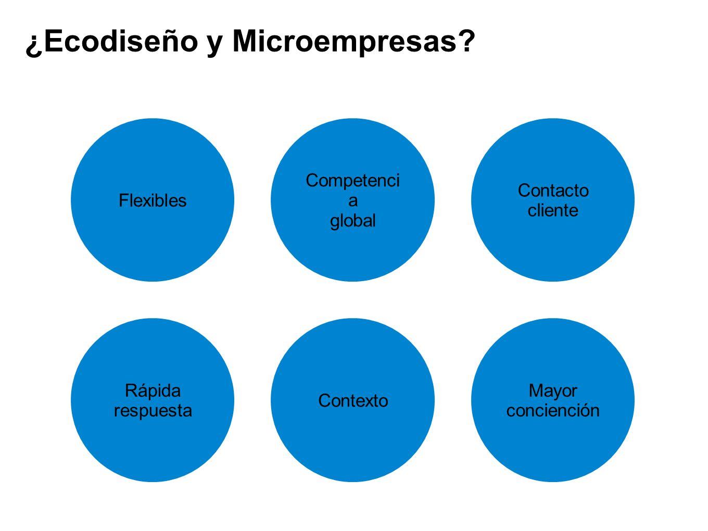 ¿Ecodiseño y Microempresas? Flexibles Rápida respuesta Contexto Competenci a global Contacto cliente Mayor conciención