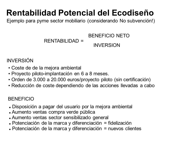 Ejemplo para pyme sector mobiliario (considerando No subvención!) RENTABILIDAD = BENEFICIO NETO INVERSION INVERSIÓN Coste de de la mejora ambiental Pr