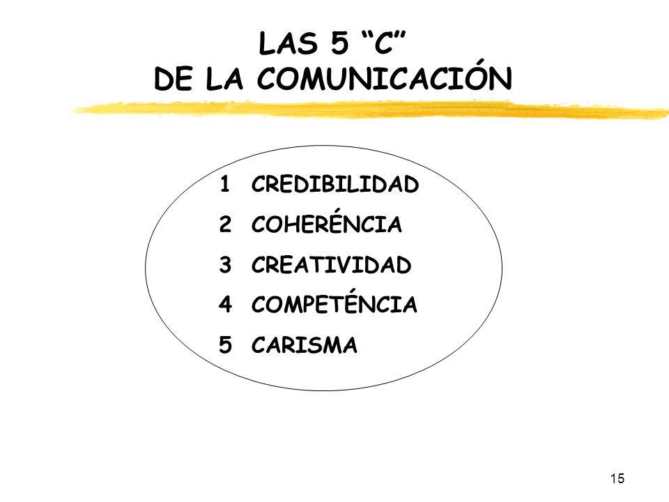 15 LAS 5 C DE LA COMUNICACIÓN 1 CREDIBILIDAD 2 COHERÉNCIA 3 CREATIVIDAD 4 COMPETÉNCIA 5 CARISMA