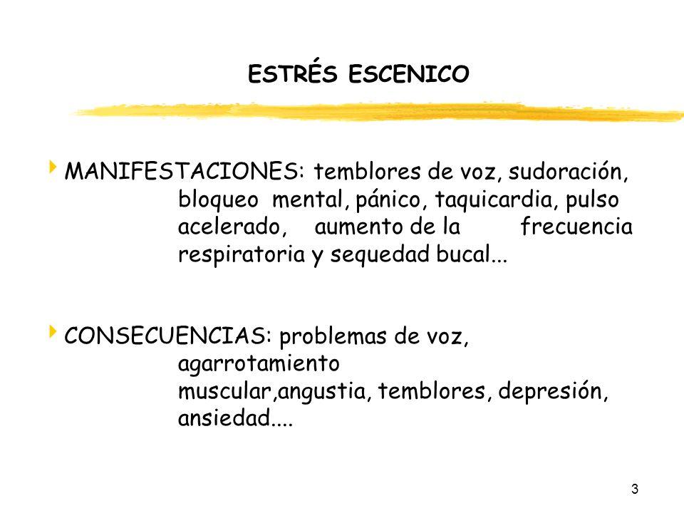 3 ESTRÉS ESCENICO MANIFESTACIONES: temblores de voz, sudoración, bloqueo mental, pánico, taquicardia, pulso acelerado, aumento de lafrecuencia respira